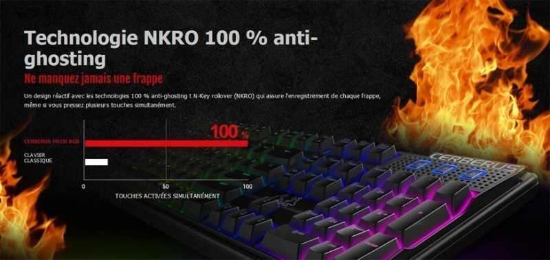 Technologie NKRO 100% anti-ghosting